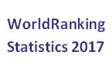WorldRanking season 2017